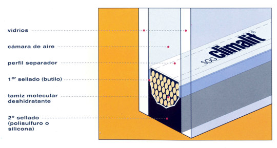 Aluminios rubigal cristales for Aluminios y cristales